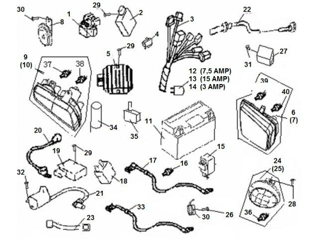 Ersatzteile für Buyang Quad FA-D300 Elektrik
